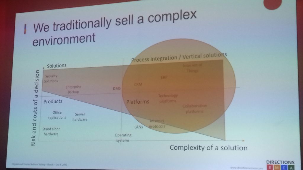 coplexity of ERP sale vs risk and costs
