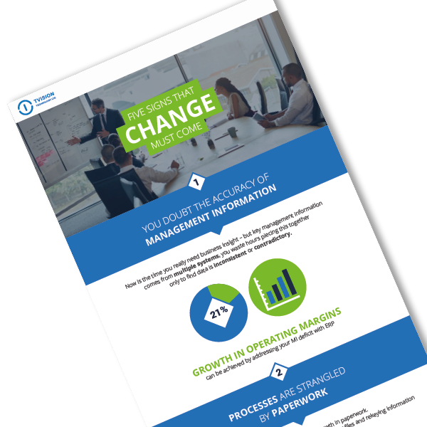 Infographic of 5 signs that change must come to your business