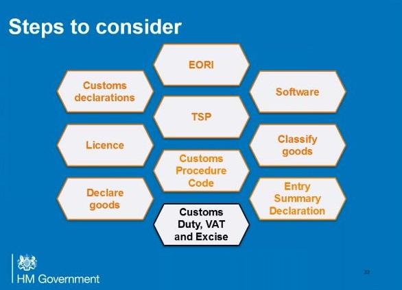 HMRC webinar image - steps to consider