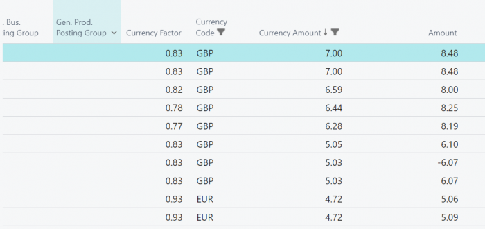 currency on GL entries add ons