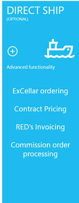 Bevica Direct Ship Pack for ExCellar, Contract Pricing, and commission orders