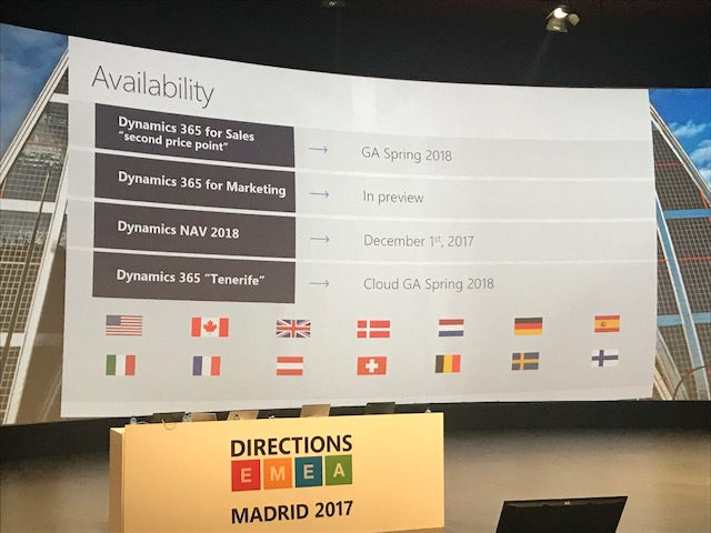 Tenerife availability
