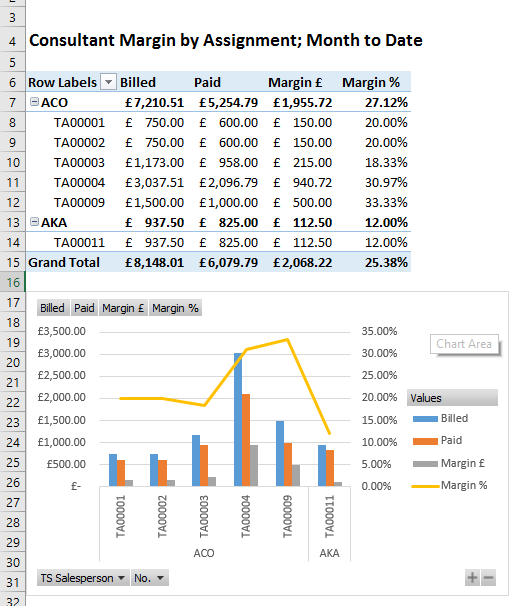 Example of Jet Pivot Table