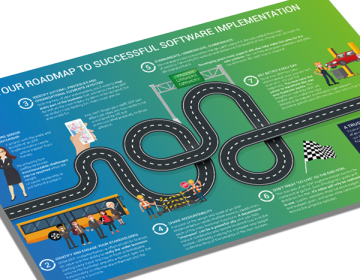 ERP Infographic - Roadmap to Software Implementation success